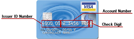 About Credit Card Numbers (BIN) and how they work – Islamic ...