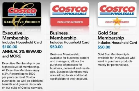 costco executive membership costco membership fee money blue book. Black Bedroom Furniture Sets. Home Design Ideas
