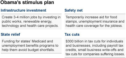 What does the Obama Stimulus Package state?